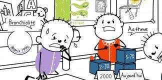 Crèches: Arrêtons d'intoxiquer nos enfants!